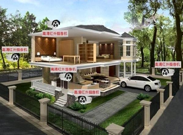 泸县家庭监控设备工程